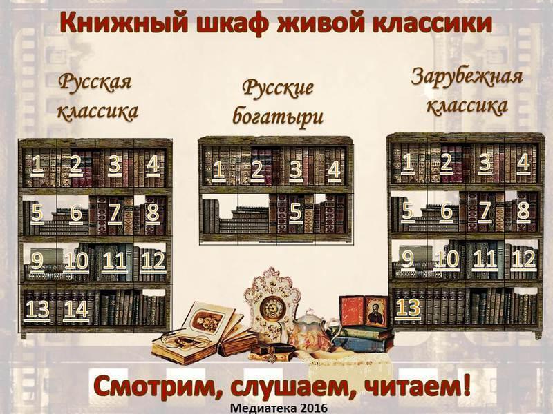 Книжный шкаф живой классики: интерактивная игра - мурманская.
